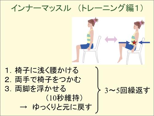 インナーマッスル(トレーニング編1)