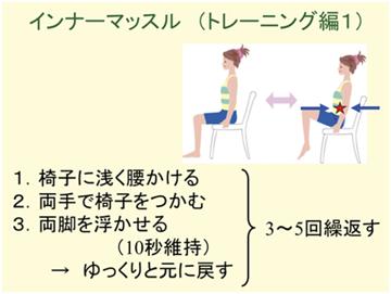 インナーマッスルの鍛え方(後編)